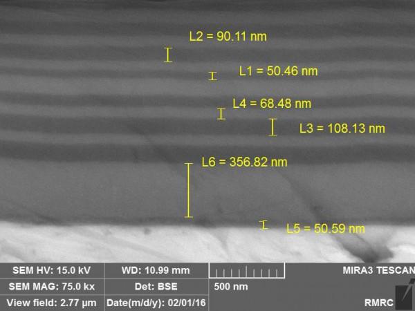 خدمات پوششدهی نانومتری بر روی سطوح گوناگون با استفاده از دستگاه PVD