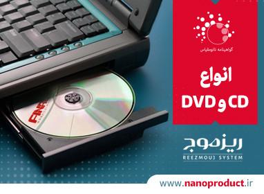 اسلایدر سی و دی وی دی تولید شرکت ریزموج سیستم